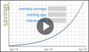 EconEdLink-2-Compound-Interest-Calculator