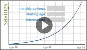 EconEdLink-2-Compound-Interest-Calculator